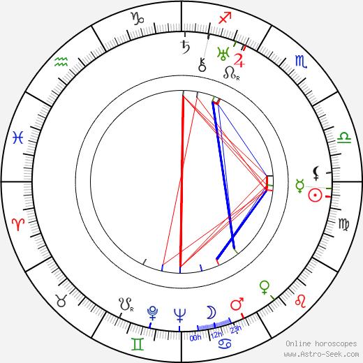 Jules White tema natale, oroscopo, Jules White oroscopi gratuiti, astrologia