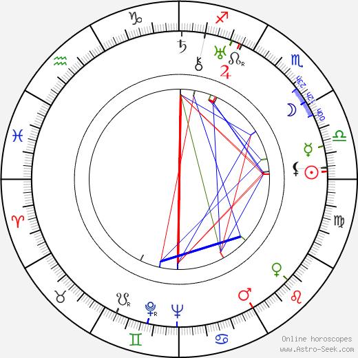 Max Schipper день рождения гороскоп, Max Schipper Натальная карта онлайн