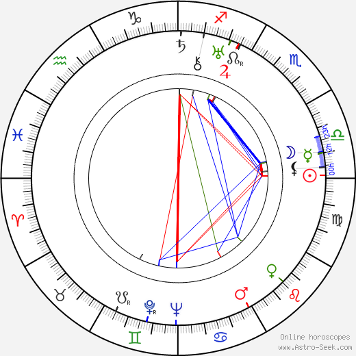 Mecha Ortiz birth chart, Mecha Ortiz astro natal horoscope, astrology