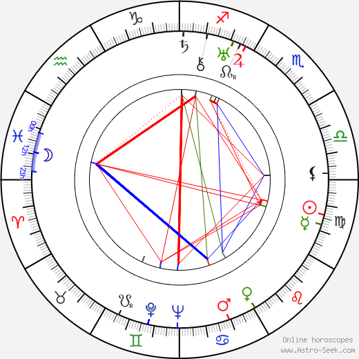 Vili Lehosti tema natale, oroscopo, Vili Lehosti oroscopi gratuiti, astrologia