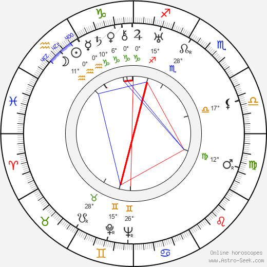 Ennio Cerlesi birth chart, biography, wikipedia 2019, 2020