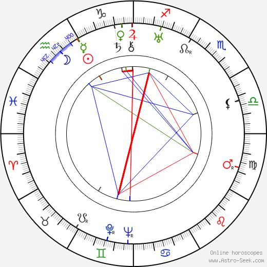 Ennio Cerlesi birth chart, Ennio Cerlesi astro natal horoscope, astrology