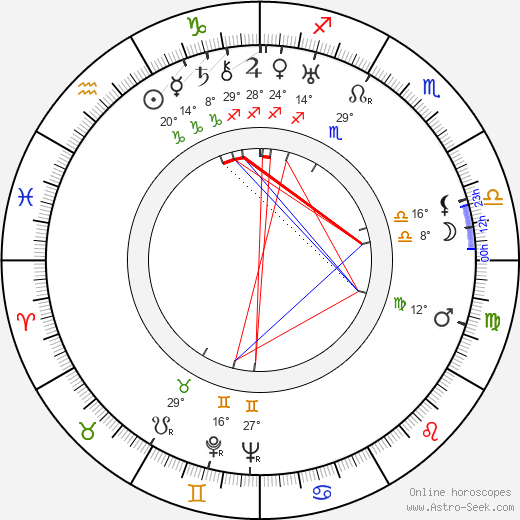 Joanna Roos birth chart, biography, wikipedia 2018, 2019