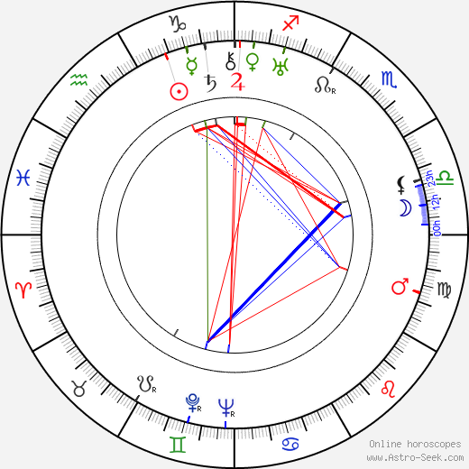 Joanna Roos astro natal birth chart, Joanna Roos horoscope, astrology