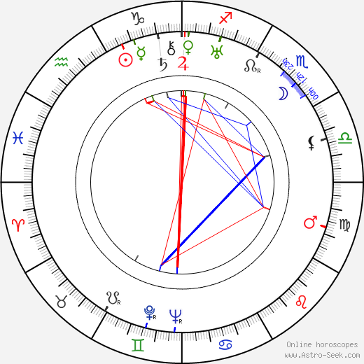 Lee Parry день рождения гороскоп, Lee Parry Натальная карта онлайн