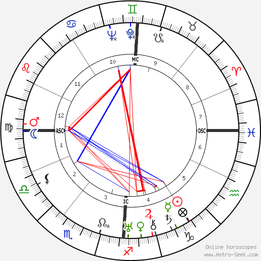 Marianne Oswald birth chart, Marianne Oswald astro natal horoscope, astrology