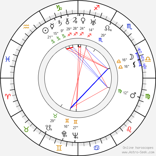 Mary Hannikainen birth chart, biography, wikipedia 2018, 2019