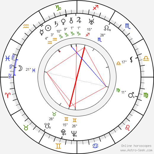 Mikhail Romm birth chart, biography, wikipedia 2019, 2020