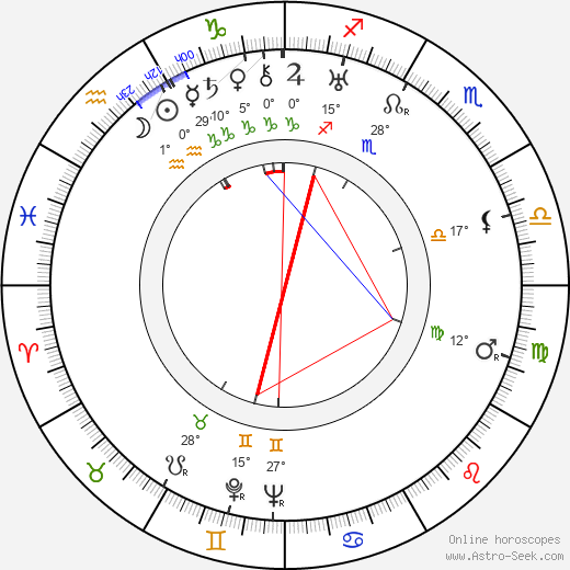 Wolfgang Zilzer birth chart, biography, wikipedia 2018, 2019