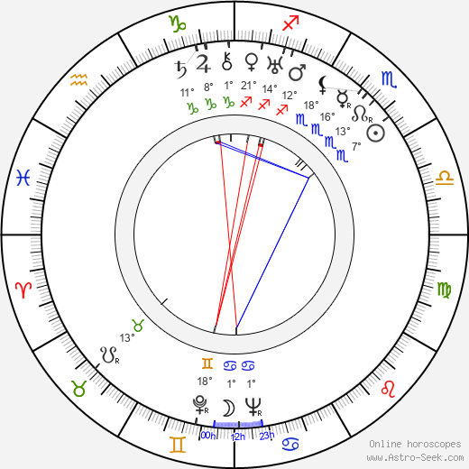 André Cerf birth chart, biography, wikipedia 2020, 2021