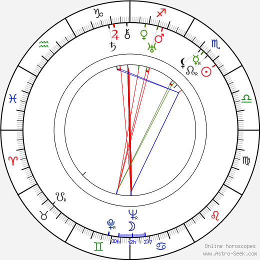 André Cerf birth chart, André Cerf astro natal horoscope, astrology