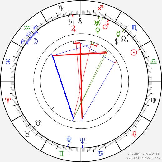 Arvo Lehesmaa birth chart, Arvo Lehesmaa astro natal horoscope, astrology