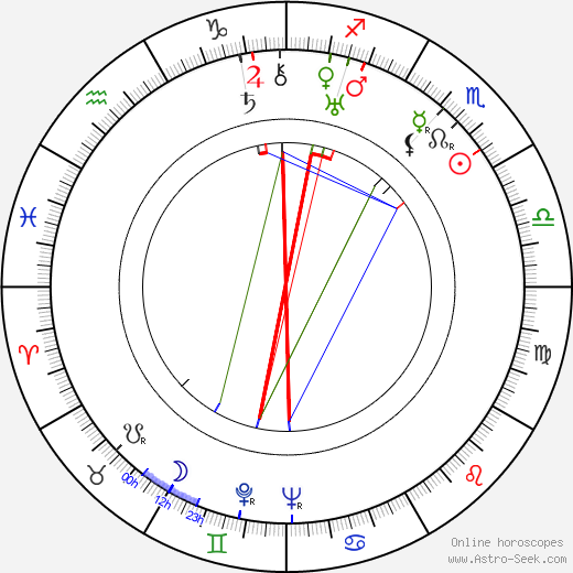 Daniele Amfitheatrof astro natal birth chart, Daniele Amfitheatrof horoscope, astrology