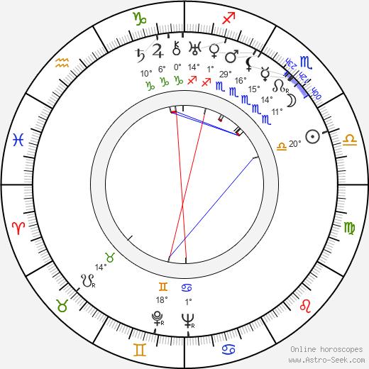 Georges Lampin birth chart, biography, wikipedia 2019, 2020
