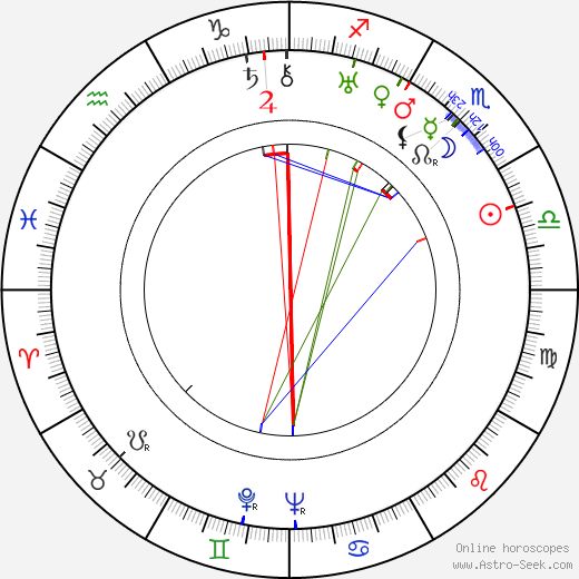 Georges Lampin astro natal birth chart, Georges Lampin horoscope, astrology