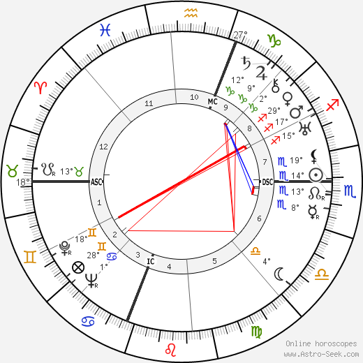 Benedetto Barberi birth chart, biography, wikipedia 2018, 2019