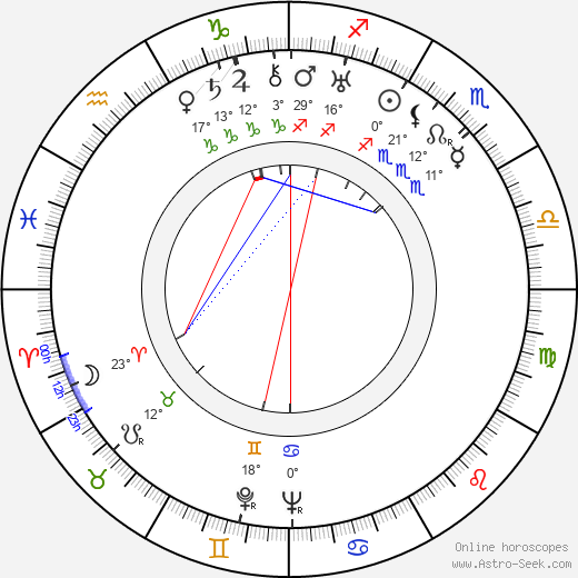 Giorgio Simonelli birth chart, biography, wikipedia 2019, 2020