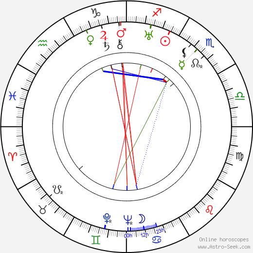 Glory Leppänen tema natale, oroscopo, Glory Leppänen oroscopi gratuiti, astrologia