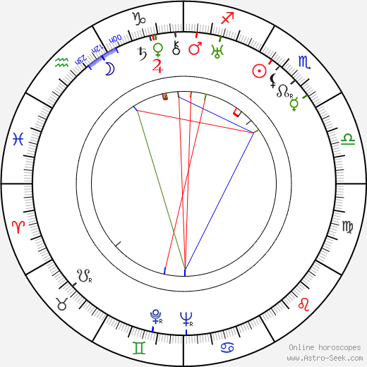 Lee Strasberg tema natale, oroscopo, Lee Strasberg oroscopi gratuiti, astrologia
