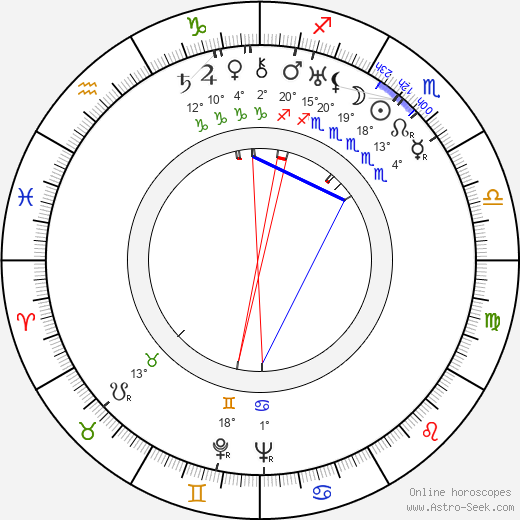 Magda Ritschel birth chart, biography, wikipedia 2018, 2019
