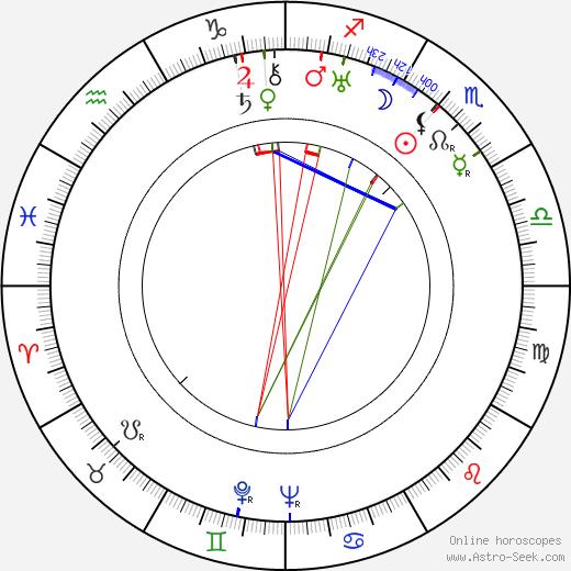 Maria Besendahl birth chart, Maria Besendahl astro natal horoscope, astrology