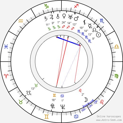 Paul Ford birth chart, biography, wikipedia 2018, 2019