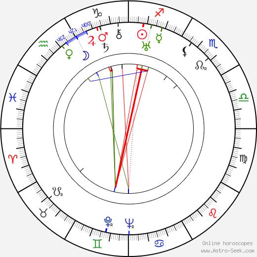 Feliks Stamm tema natale, oroscopo, Feliks Stamm oroscopi gratuiti, astrologia