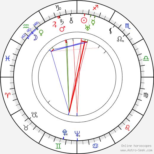 Gail Bonney astro natal birth chart, Gail Bonney horoscope, astrology