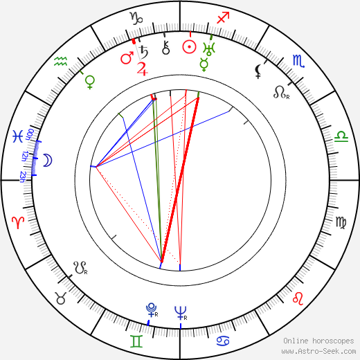 Hans Schott-Schöbinger birth chart, Hans Schott-Schöbinger astro natal horoscope, astrology
