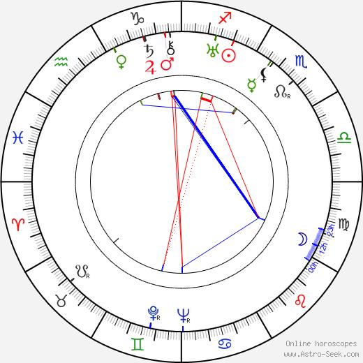 Jacques Daniel-Norman tema natale, oroscopo, Jacques Daniel-Norman oroscopi gratuiti, astrologia