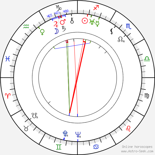 Jaque Catelain astro natal birth chart, Jaque Catelain horoscope, astrology
