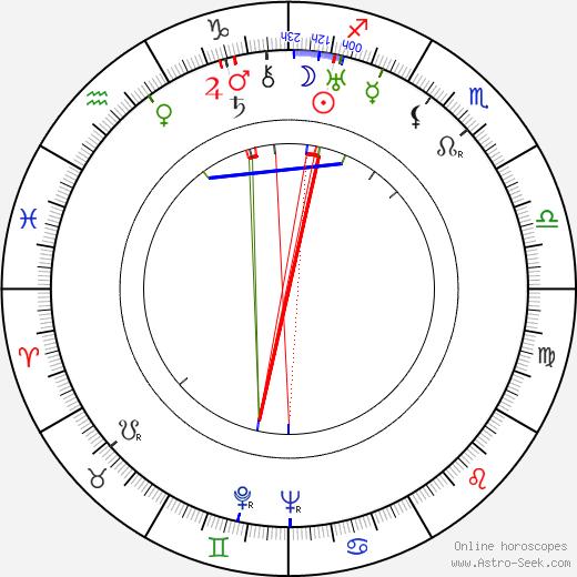 Jaroslav Marvan astro natal birth chart, Jaroslav Marvan horoscope, astrology