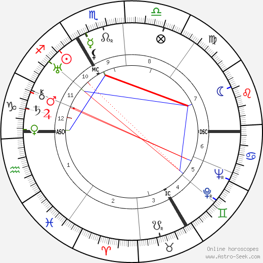 Marcel Reine tema natale, oroscopo, Marcel Reine oroscopi gratuiti, astrologia