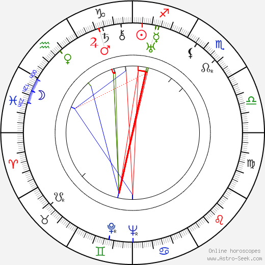 Marie Rosůlková astro natal birth chart, Marie Rosůlková horoscope, astrology