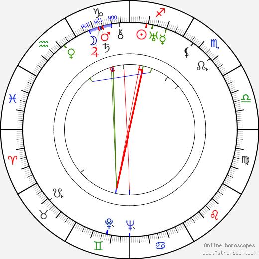 Mary Marquet astro natal birth chart, Mary Marquet horoscope, astrology