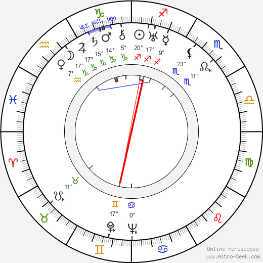 Véra Korène birth chart, biography, wikipedia 2019, 2020