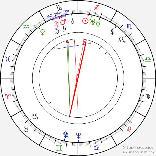 Véra Korène tema natale, oroscopo, Véra Korène oroscopi gratuiti, astrologia