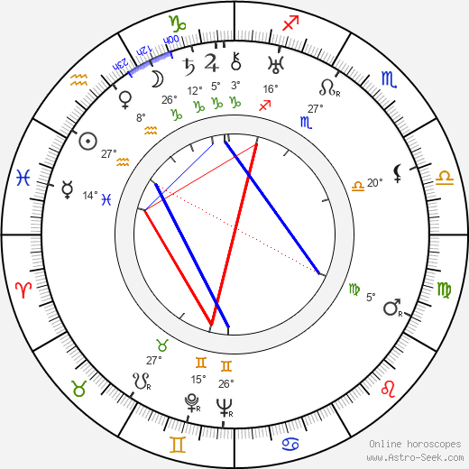 Chester Morris birth chart, biography, wikipedia 2019, 2020
