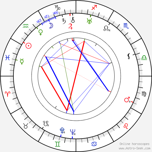 Chester Morris astro natal birth chart, Chester Morris horoscope, astrology