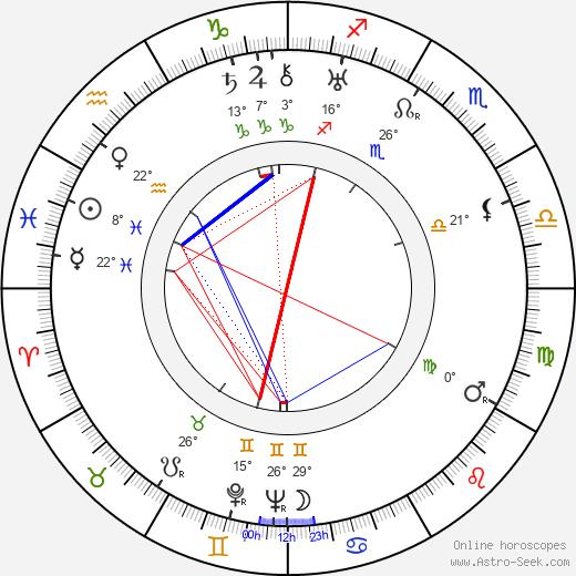 Elizabeth Hill birth chart, biography, wikipedia 2019, 2020