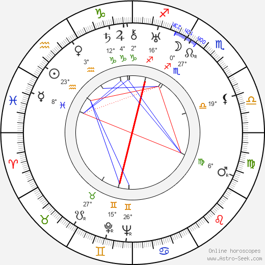 Jean Georgescu birth chart, biography, wikipedia 2018, 2019