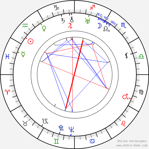 Jean Georgescu astro natal birth chart, Jean Georgescu horoscope, astrology
