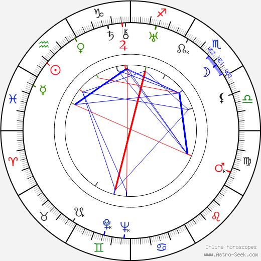 Marion Delbo день рождения гороскоп, Marion Delbo Натальная карта онлайн