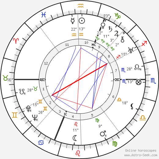 Regis Beton birth chart, biography, wikipedia 2018, 2019