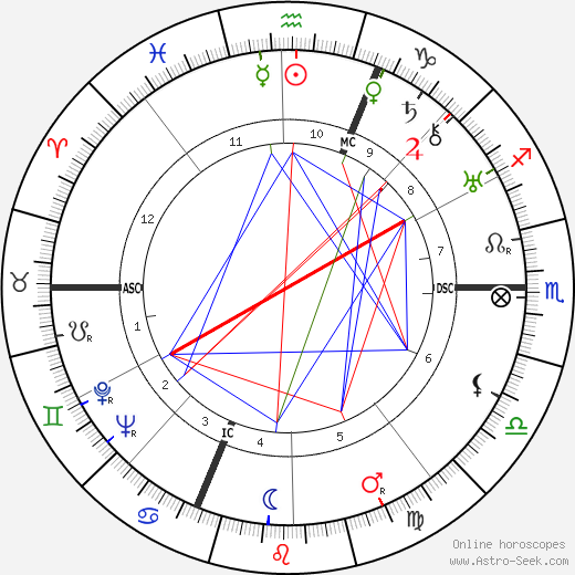 Regis Beton astro natal birth chart, Regis Beton horoscope, astrology