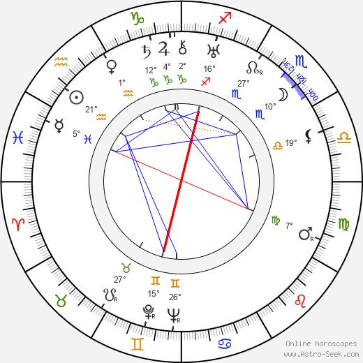 Stella Adler Биография в Википедии 2020, 2021