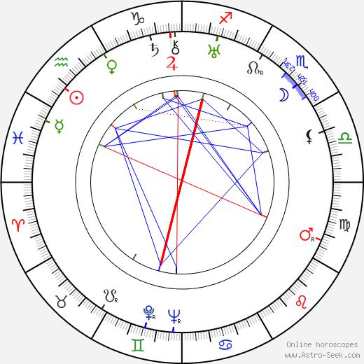 Стелла Адлер Stella Adler день рождения гороскоп, Stella Adler Натальная карта онлайн
