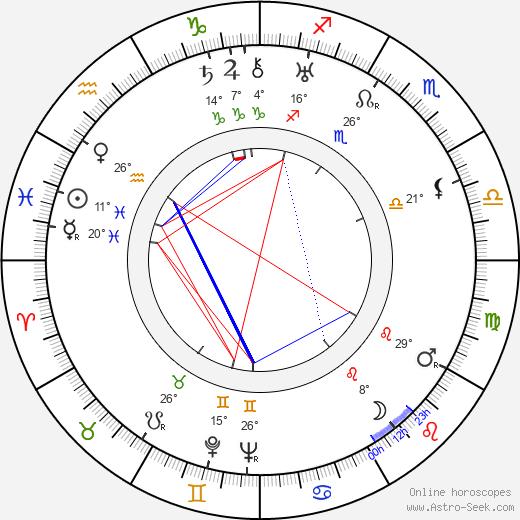 Ben Pivar birth chart, biography, wikipedia 2020, 2021