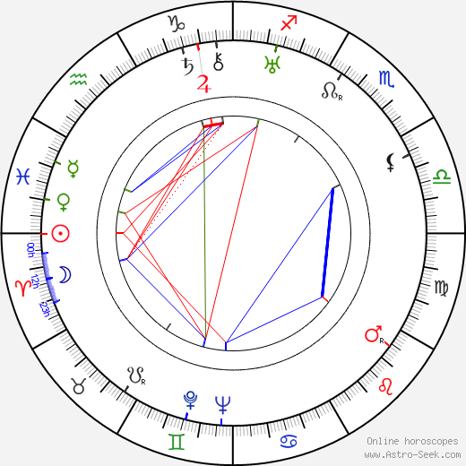 Carmelita Geraghty astro natal birth chart, Carmelita Geraghty horoscope, astrology