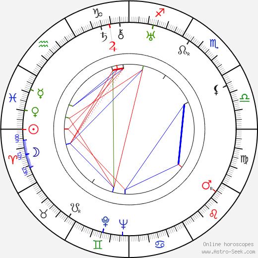 Carmelita Geraghty tema natale, oroscopo, Carmelita Geraghty oroscopi gratuiti, astrologia
